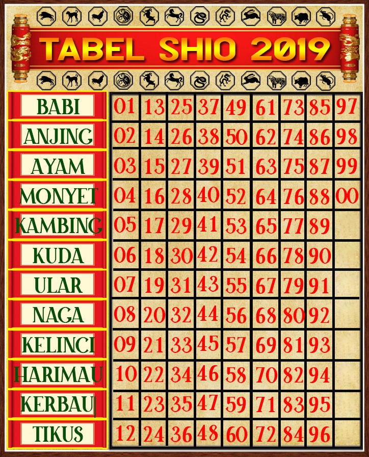 Table Shio 2019